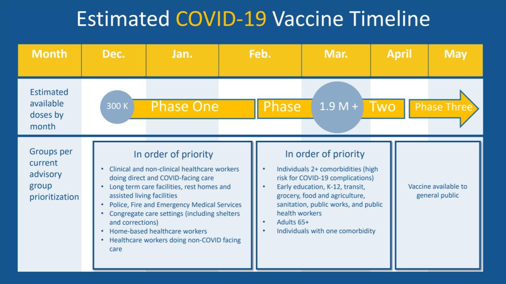 When will the coronavirus vaccine be given in Massachusetts?